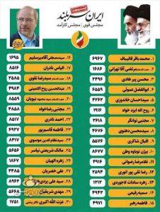لیست وحد نامزدهای جریان انقلاب در تهران